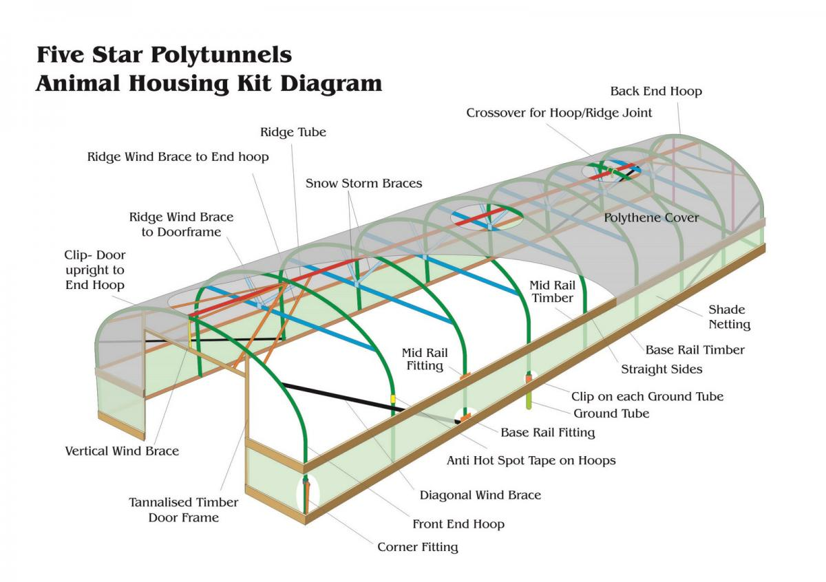 Animal Housing Width 24 7 3m Five Star Polytunnels